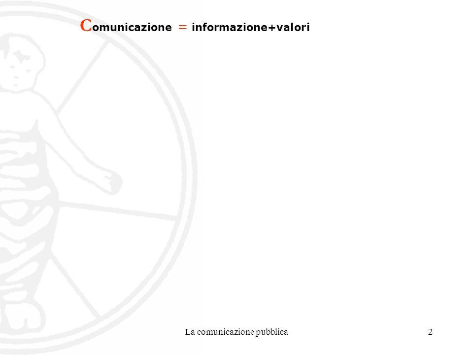 La comunicazione pubblica2 C omunicazione = informazione+valori