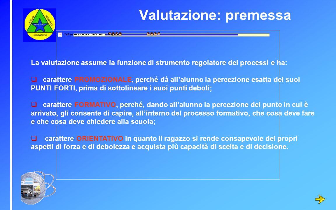 La valutazione assume la funzione di strumento regolatore dei processi e ha: carattere PROMOZIONALE, perché dà allalunno la percezione esatta dei suoi