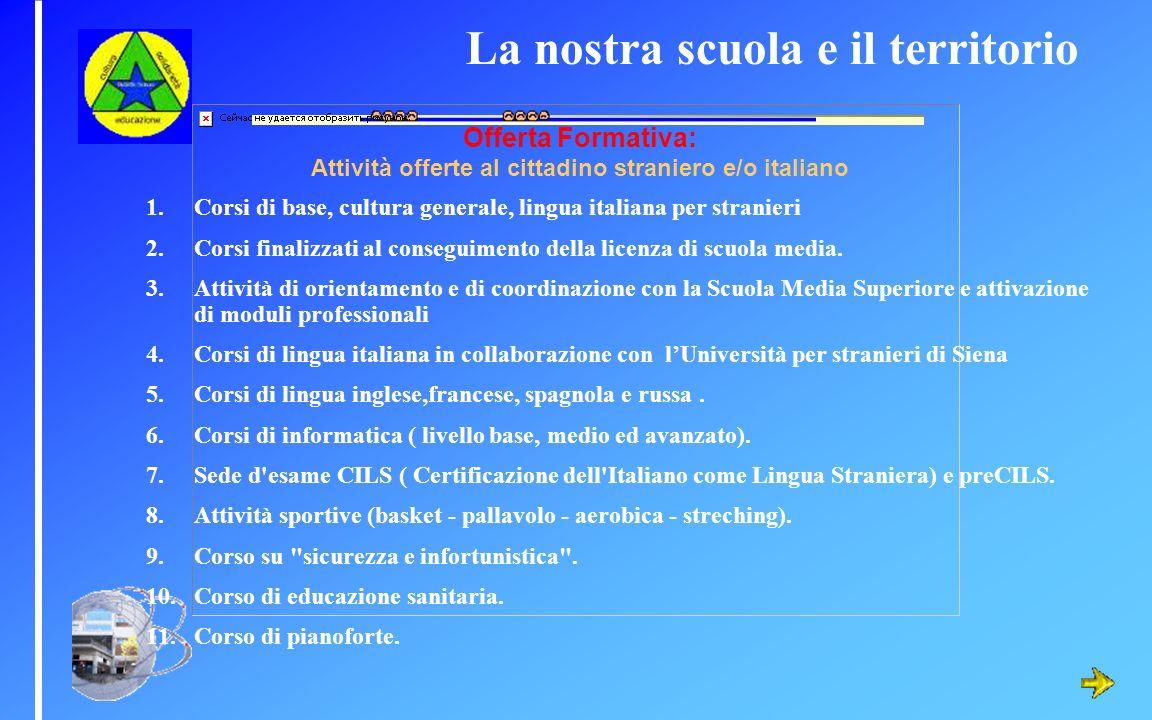 La nostra scuola e il territorio Offerta Formativa: Attività offerte al cittadino straniero e/o italiano 1.Corsi di base, cultura generale, lingua ita