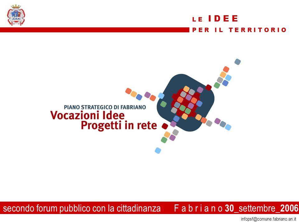 1 infopsf@comune.fabriano.an.it secondo forum pubblico con la cittadinanza F a b r i a n o 30 _settembre_ 2006 L E I D E E P E R I L T E R R I T O R I O