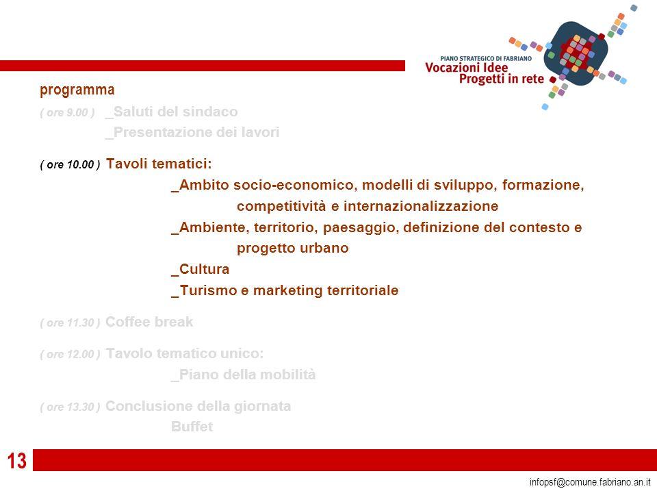 13 infopsf@comune.fabriano.an.it programma ( ore 9.00 ) _Saluti del sindaco _Presentazione dei lavori ( ore 10.00 ) Tavoli tematici: _Ambito socio-economico, modelli di sviluppo, formazione, competitività e internazionalizzazione _Ambiente, territorio, paesaggio, definizione del contesto e progetto urbano _Cultura _Turismo e marketing territoriale ( ore 11.30 ) Coffee break ( ore 12.00 ) Tavolo tematico unico: _Piano della mobilità ( ore 13.30 ) Conclusione della giornata Buffet