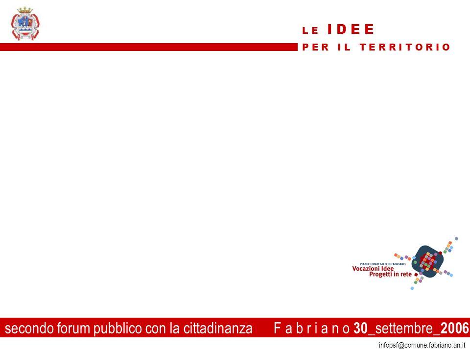 14 infopsf@comune.fabriano.an.it secondo forum pubblico con la cittadinanza F a b r i a n o 30 _settembre_ 2006 L E I D E E P E R I L T E R R I T O R I O