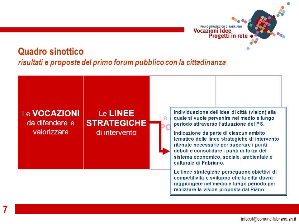 7 infopsf@comune.fabriano.an.it Quadro sinottico risultati e proposte del primo forum pubblico con la cittadinanza Le VOCAZIONI da difendere e valoriz