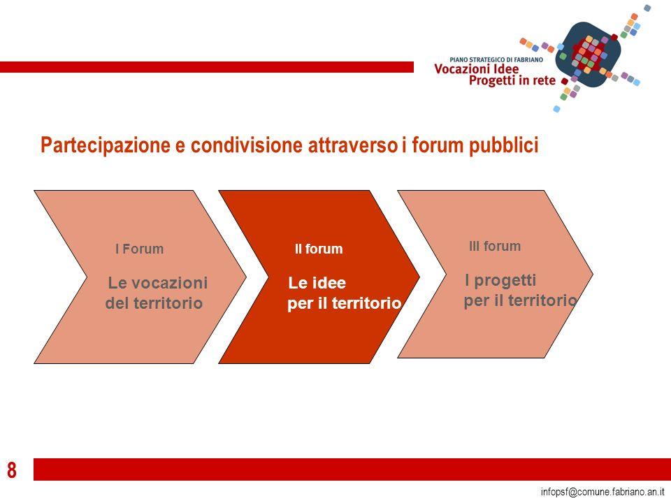 8 infopsf@comune.fabriano.an.it Partecipazione e condivisione attraverso i forum pubblici I Forum Le vocazioni del territorio II forum Le idee per il