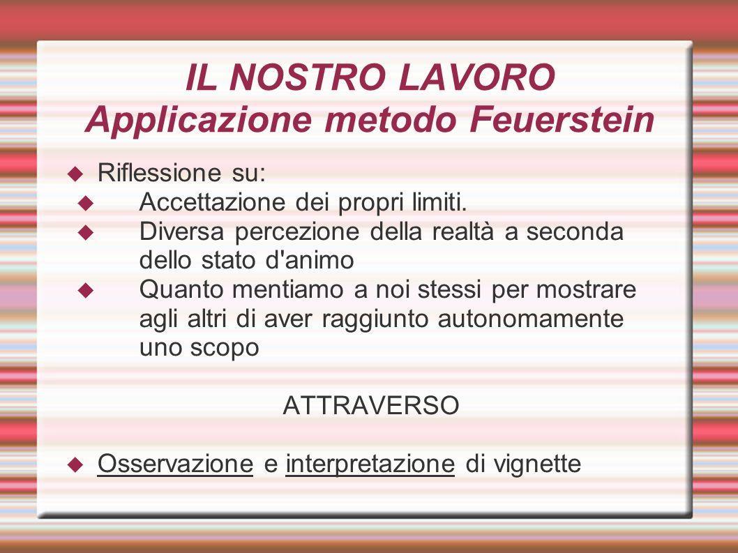 IL NOSTRO LAVORO Applicazione metodo Feuerstein Riflessione su: Accettazione dei propri limiti.