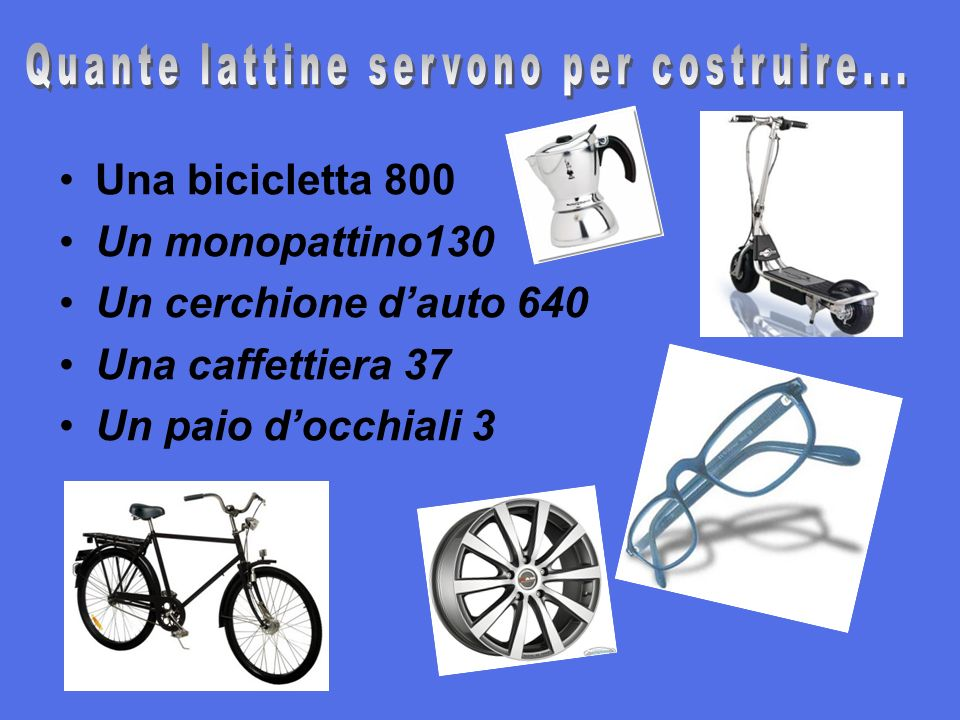 Una bicicletta 800 Un monopattino130 Un cerchione dauto 640 Una caffettiera 37 Un paio docchiali 3