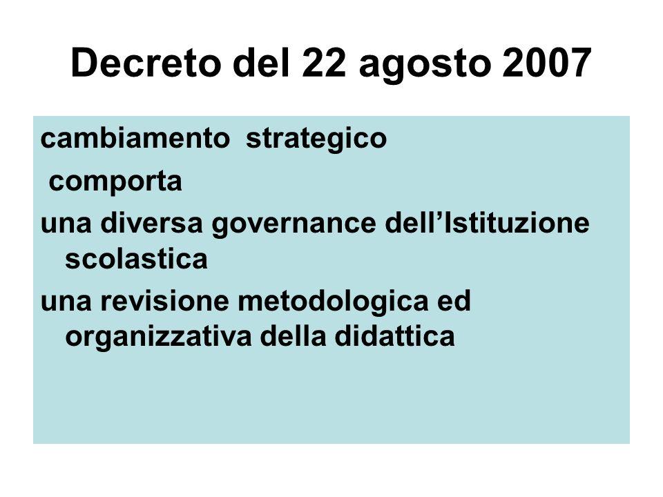 Decreto del 22 agosto 2007 cambiamento strategico comporta una diversa governance dellIstituzione scolastica una revisione metodologica ed organizzativa della didattica