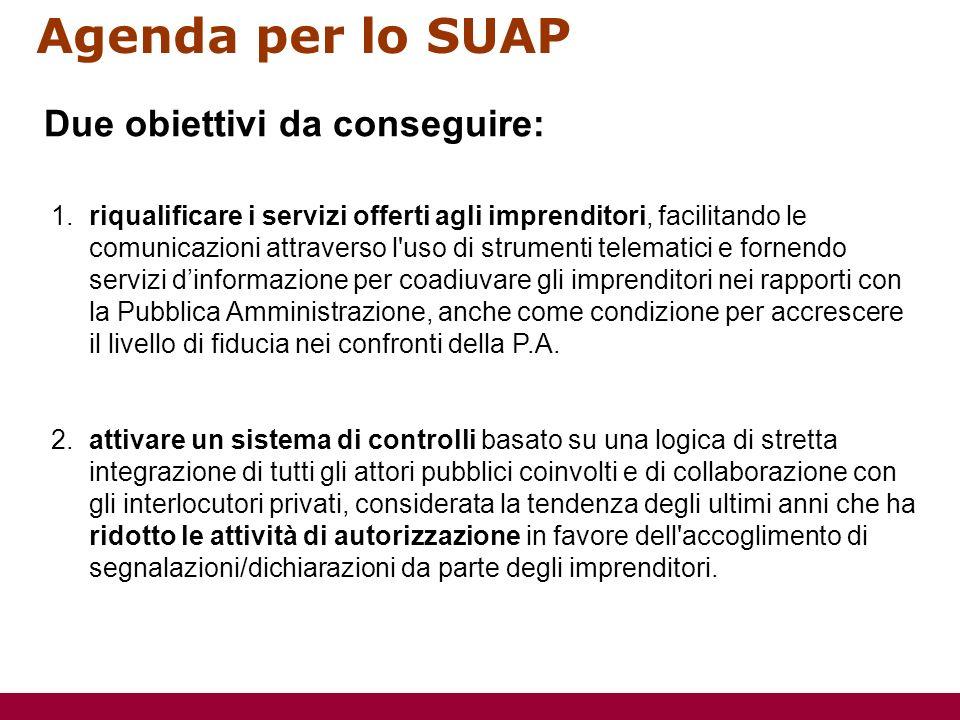 Agenda per lo SUAP 1.