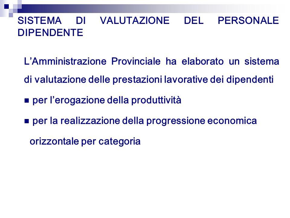 SISTEMA DI VALUTAZIONE DEL PERSONALE DIPENDENTE LAmministrazione Provinciale ha elaborato un sistema di valutazione delle prestazioni lavorative dei d