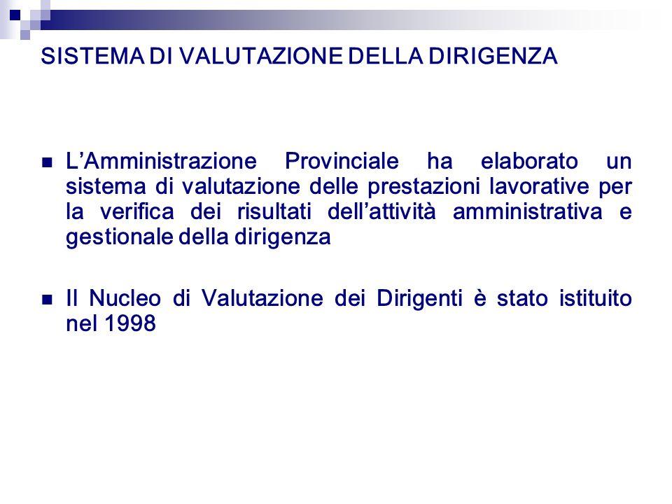 SISTEMA DI VALUTAZIONE DELLA DIRIGENZA LAmministrazione Provinciale ha elaborato un sistema di valutazione delle prestazioni lavorative per la verific