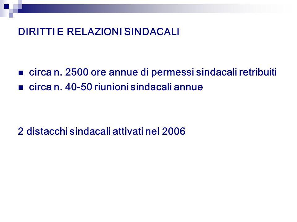 DIRITTI E RELAZIONI SINDACALI circa n. 2500 ore annue di permessi sindacali retribuiti circa n. 40-50 riunioni sindacali annue 2 distacchi sindacali a