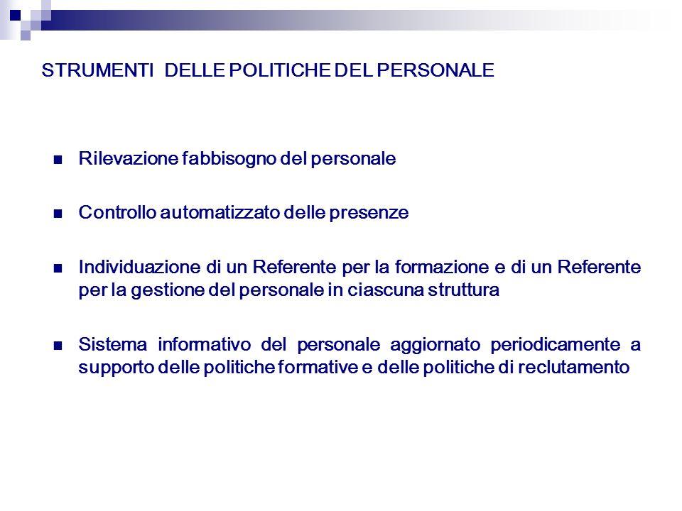 STRUMENTI DELLE POLITICHE DEL PERSONALE Rilevazione fabbisogno del personale Controllo automatizzato delle presenze Individuazione di un Referente per