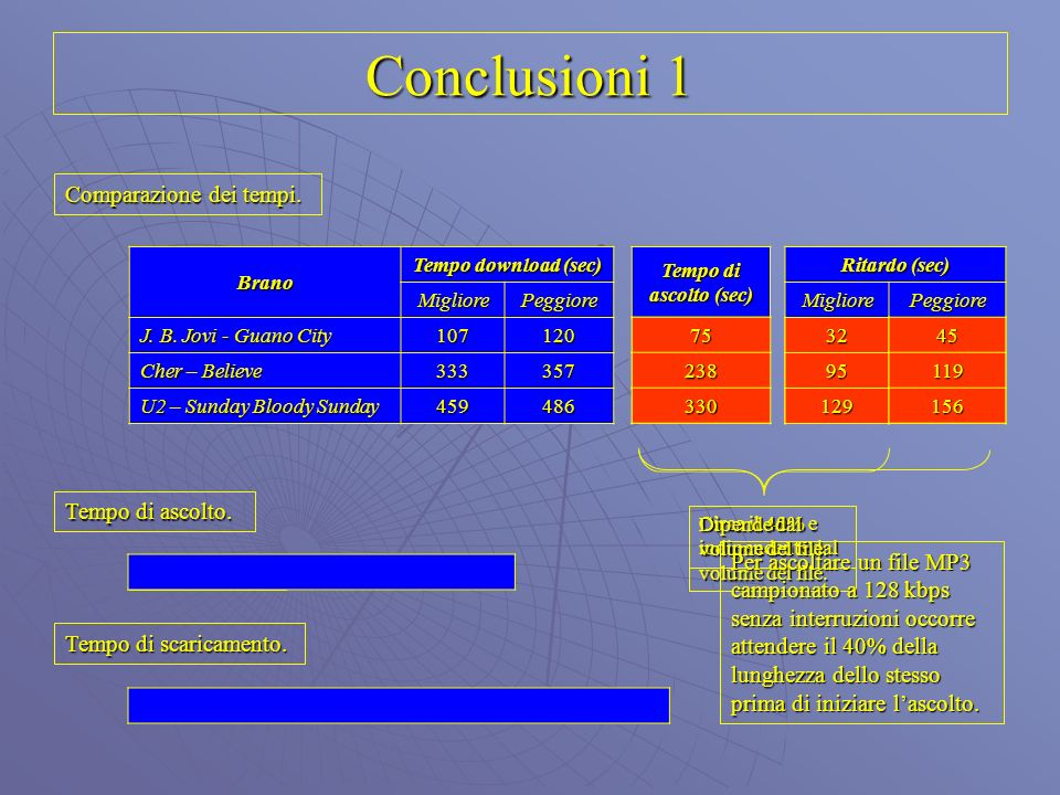Attesa… Conclusioni 1 Comparazione dei tempi. Brano Tempo download (sec) MigliorePeggiore J. B. Jovi - Guano City 107120 Cher – Believe 333357 U2 – Su