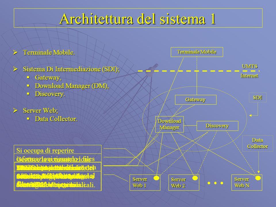 Architettura del sistema 1 Terminale Mobile. Sistema Di Intermediazione (SDI); Gateway, Download Manager (DM), Discovery. Server Web; Data Collector.