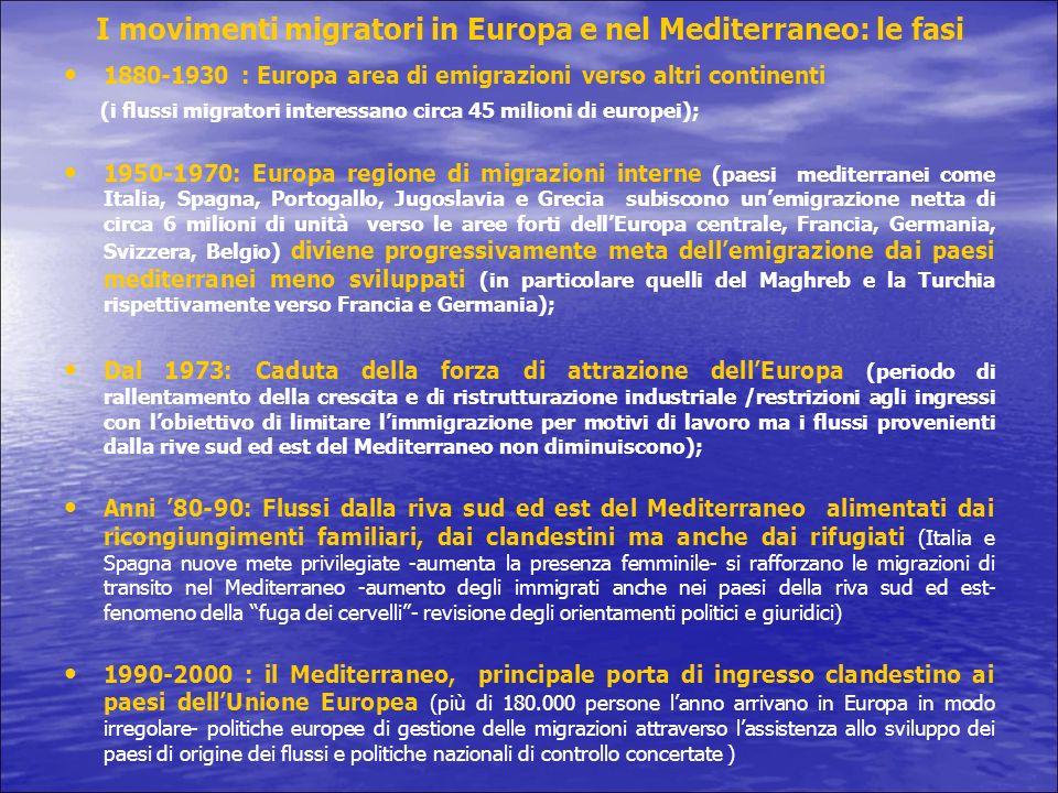 I movimenti migratori in Europa e nel Mediterraneo: le fasi 1880-1930 : Europa area di emigrazioni verso altri continenti (i flussi migratori interessano circa 45 milioni di europei); 1950-1970: Europa regione di migrazioni interne (paesi mediterranei come Italia, Spagna, Portogallo, Jugoslavia e Grecia subiscono unemigrazione netta di circa 6 milioni di unità verso le aree forti dellEuropa centrale, Francia, Germania, Svizzera, Belgio) diviene progressivamente meta dellemigrazione dai paesi mediterranei meno sviluppati (in particolare quelli del Maghreb e la Turchia rispettivamente verso Francia e Germania); Dal 1973: Caduta della forza di attrazione dellEuropa (periodo di rallentamento della crescita e di ristrutturazione industriale /restrizioni agli ingressi con lobiettivo di limitare limmigrazione per motivi di lavoro ma i flussi provenienti dalla rive sud ed est del Mediterraneo non diminuiscono); Anni 80-90: Flussi dalla riva sud ed est del Mediterraneo alimentati dai ricongiungimenti familiari, dai clandestini ma anche dai rifugiati (Italia e Spagna nuove mete privilegiate -aumenta la presenza femminile- si rafforzano le migrazioni di transito nel Mediterraneo -aumento degli immigrati anche nei paesi della riva sud ed est- fenomeno della fuga dei cervelli- revisione degli orientamenti politici e giuridici) 1990-2000 : il Mediterraneo, principale porta di ingresso clandestino ai paesi dellUnione Europea (più di 180.000 persone lanno arrivano in Europa in modo irregolare- politiche europee di gestione delle migrazioni attraverso lassistenza allo sviluppo dei paesi di origine dei flussi e politiche nazionali di controllo concertate )