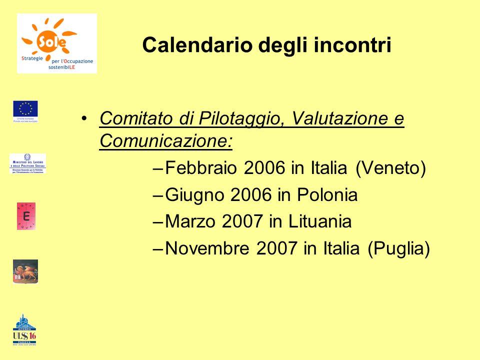 Calendario degli incontri Comitato di Pilotaggio, Valutazione e Comunicazione: –Febbraio 2006 in Italia (Veneto) –Giugno 2006 in Polonia –Marzo 2007 i