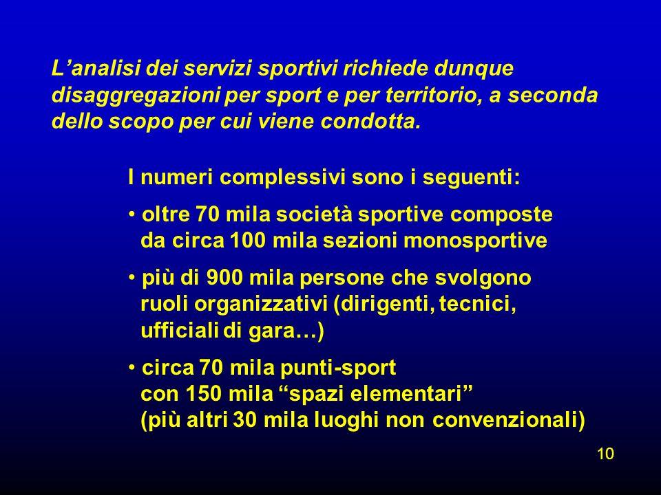 Lanalisi dei servizi sportivi richiede dunque disaggregazioni per sport e per territorio, a seconda dello scopo per cui viene condotta. I numeri compl