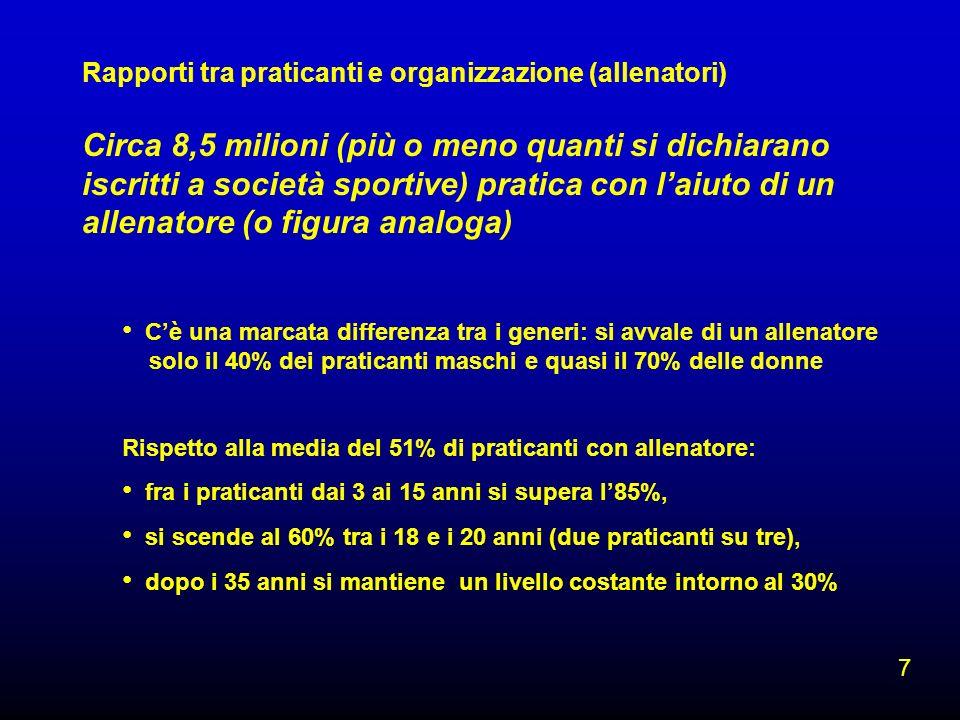 Circa 8,5 milioni (più o meno quanti si dichiarano iscritti a società sportive) pratica con laiuto di un allenatore (o figura analoga) Rapporti tra pr