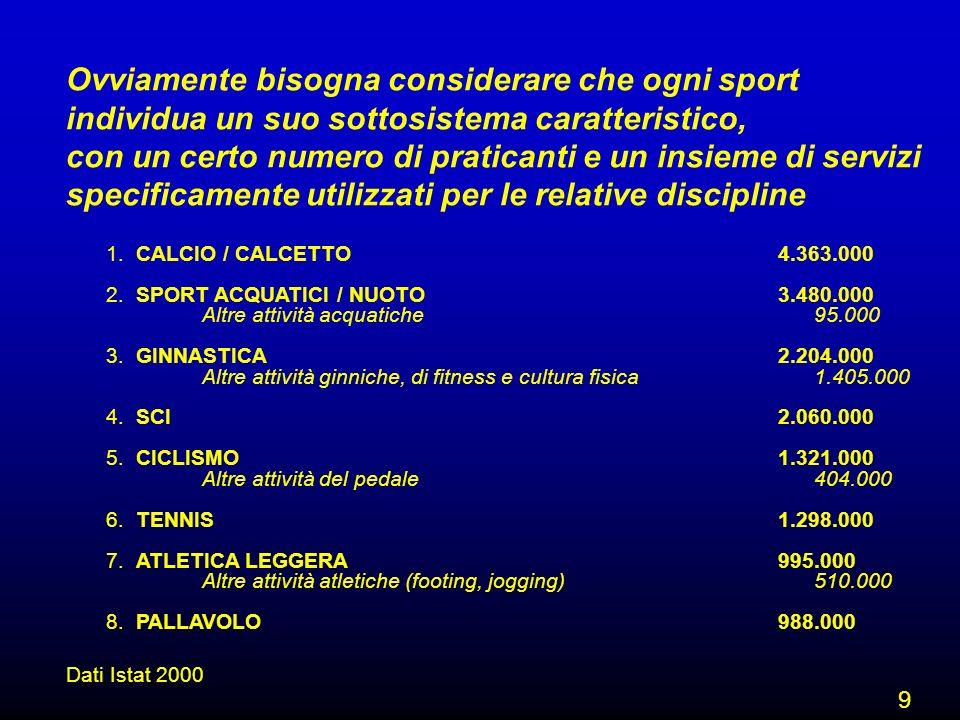 Ovviamente bisogna considerare che ogni sport individua un suo sottosistema caratteristico, con un certo numero di praticanti e un insieme di servizi