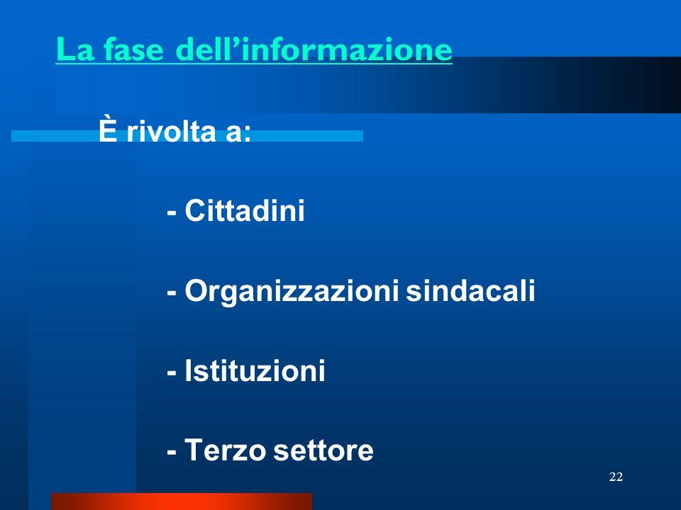 22 La fase dellinformazione È rivolta a: - Cittadini - Organizzazioni sindacali - Istituzioni - Terzo settore