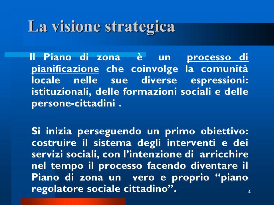 4 La visione strategica La visione strategica Il Piano di zona è un processo di pianificazione che coinvolge la comunità locale nelle sue diverse espressioni: istituzionali, delle formazioni sociali e delle persone-cittadini.