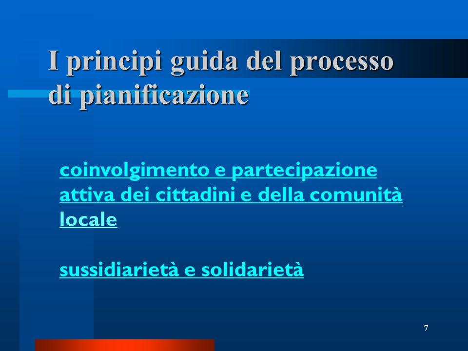 7 I principi guida del processo di pianificazione coinvolgimento e partecipazione attiva dei cittadini e della comunità locale sussidiarietà e solidarietà