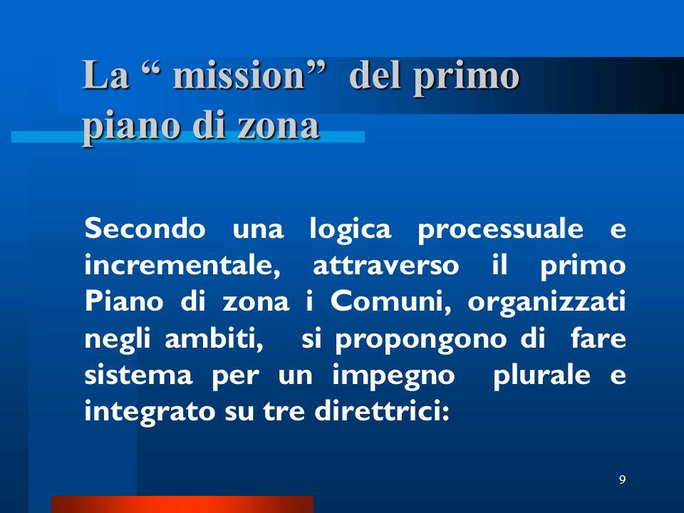 9 La mission del primo piano di zona Secondo una logica processuale e incrementale, attraverso il primo Piano di zona i Comuni, organizzati negli ambiti, si propongono di fare sistema per un impegno plurale e integrato su tre direttrici: