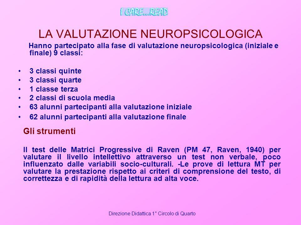 LA VALUTAZIONE NEUROPSICOLOGICA Hanno partecipato alla fase di valutazione neuropsicologica (iniziale e finale) 9 classi: 3 classi quinte 3 classi qua