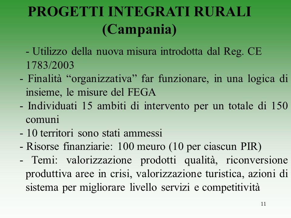 11 PROGETTI INTEGRATI RURALI (Campania) - Utilizzo della nuova misura introdotta dal Reg.