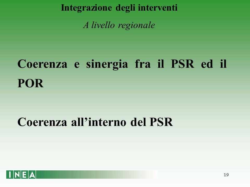 19 Integrazione degli interventi A livello regionale Coerenza e sinergia fra il PSR ed il POR Coerenza allinterno del PSR