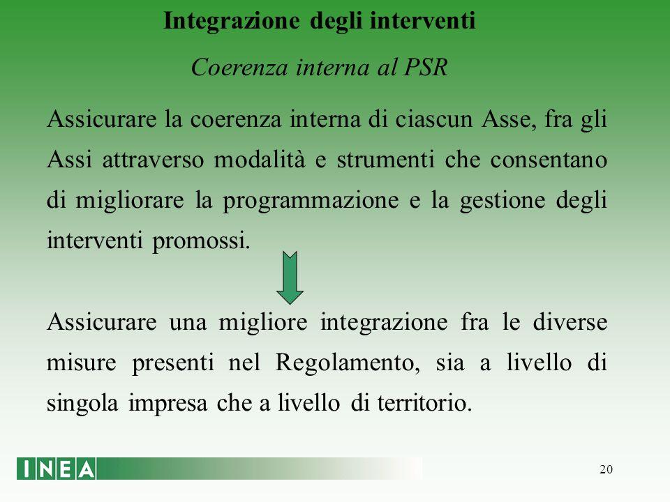20 Integrazione degli interventi Coerenza interna al PSR Assicurare la coerenza interna di ciascun Asse, fra gli Assi attraverso modalità e strumenti che consentano di migliorare la programmazione e la gestione degli interventi promossi.