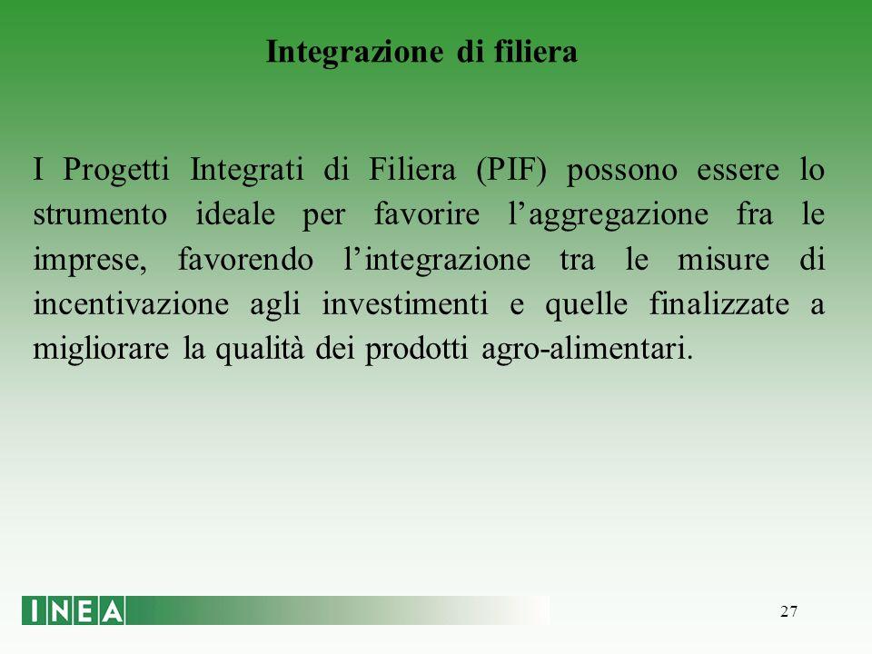 27 Integrazione di filiera I Progetti Integrati di Filiera (PIF) possono essere lo strumento ideale per favorire laggregazione fra le imprese, favorendo lintegrazione tra le misure di incentivazione agli investimenti e quelle finalizzate a migliorare la qualità dei prodotti agro-alimentari.
