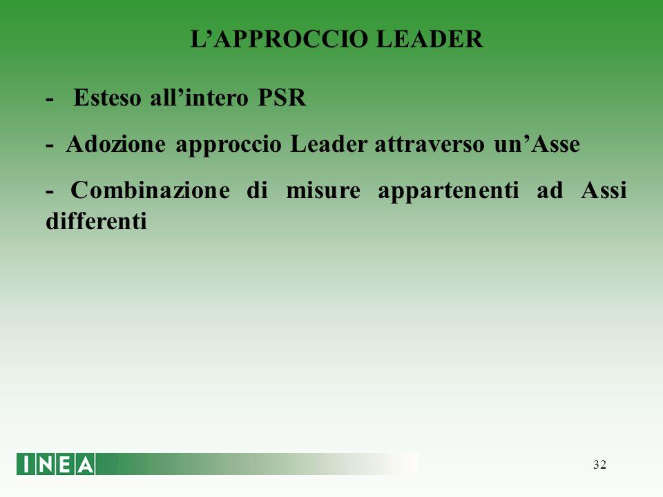 32 LAPPROCCIO LEADER - Esteso allintero PSR - Adozione approccio Leader attraverso unAsse - Combinazione di misure appartenenti ad Assi differenti