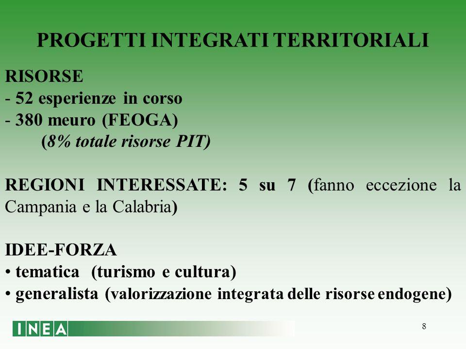 8 PROGETTI INTEGRATI TERRITORIALI RISORSE - 52 esperienze in corso - 380 meuro (FEOGA) (8% totale risorse PIT) REGIONI INTERESSATE: 5 su 7 (fanno eccezione la Campania e la Calabria) IDEE-FORZA tematica (turismo e cultura) generalista ( valorizzazione integrata delle risorse endogene )