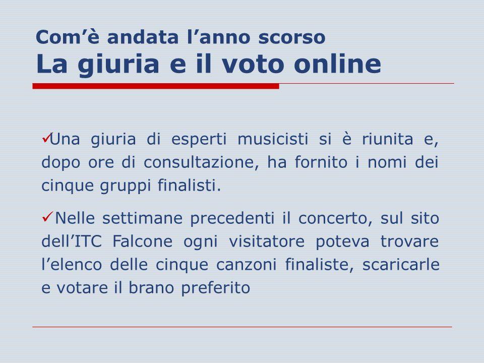 Comè andata lanno scorso La giuria e il voto online Una giuria di esperti musicisti si è riunita e, dopo ore di consultazione, ha fornito i nomi dei cinque gruppi finalisti.