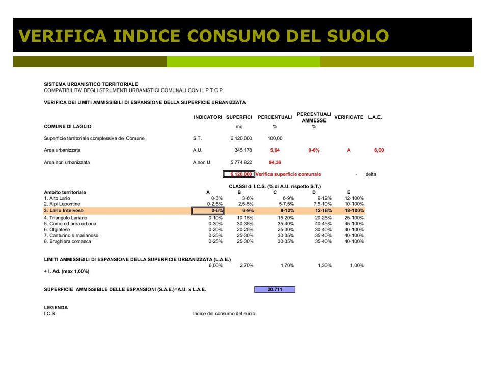 VERIFICA INDICE CONSUMO DEL SUOLO