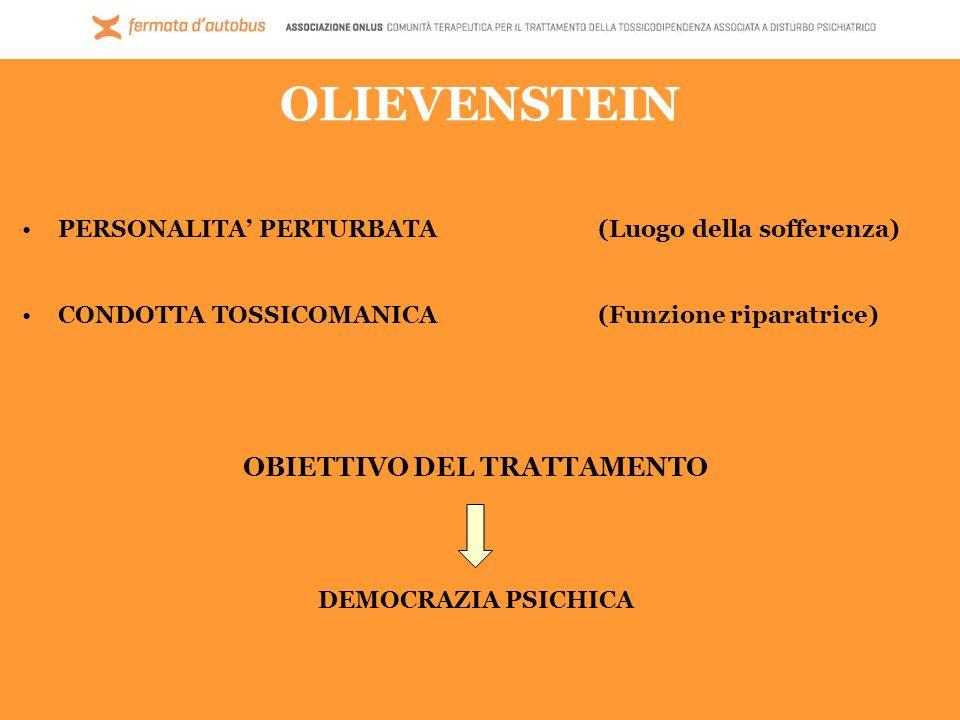 OLIEVENSTEIN PERSONALITA PERTURBATA(Luogo della sofferenza) CONDOTTA TOSSICOMANICA(Funzione riparatrice) OBIETTIVO DEL TRATTAMENTO DEMOCRAZIA PSICHICA