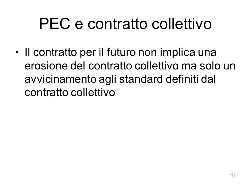 11 PEC e contratto collettivo Il contratto per il futuro non implica una erosione del contratto collettivo ma solo un avvicinamento agli standard definiti dal contratto collettivo