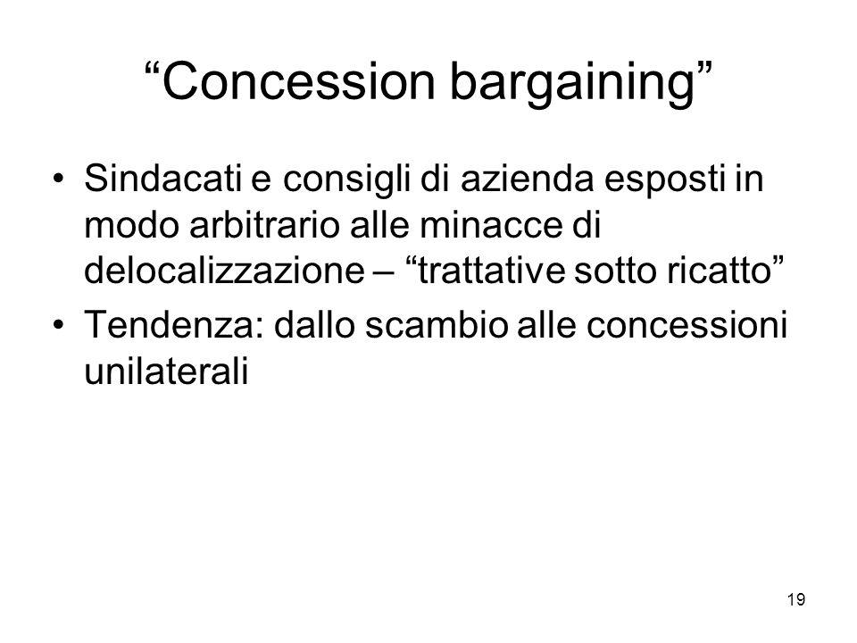 19 Concession bargaining Sindacati e consigli di azienda esposti in modo arbitrario alle minacce di delocalizzazione – trattative sotto ricatto Tendenza: dallo scambio alle concessioni unilaterali