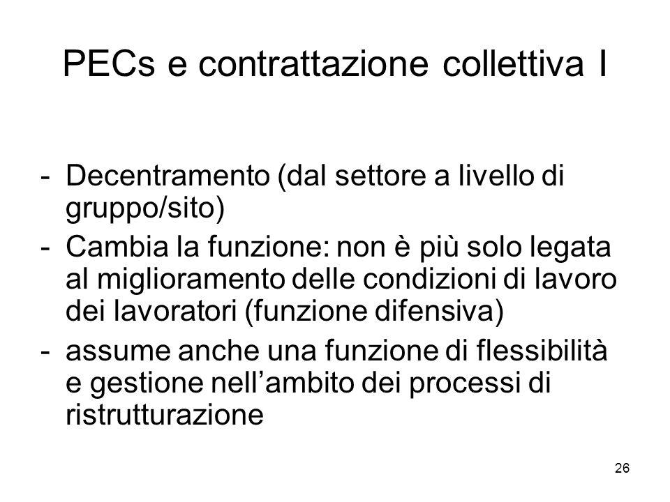 26 PECs e contrattazione collettiva I -Decentramento (dal settore a livello di gruppo/sito) -Cambia la funzione: non è più solo legata al miglioramento delle condizioni di lavoro dei lavoratori (funzione difensiva) -assume anche una funzione di flessibilità e gestione nellambito dei processi di ristrutturazione