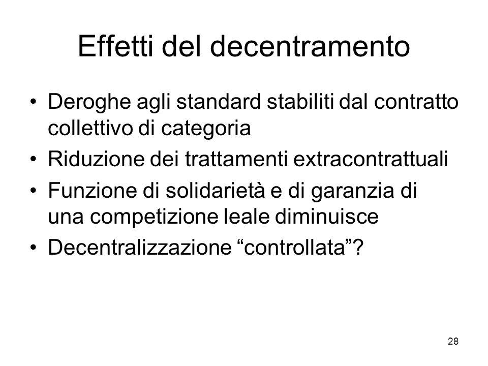 28 Effetti del decentramento Deroghe agli standard stabiliti dal contratto collettivo di categoria Riduzione dei trattamenti extracontrattuali Funzione di solidarietà e di garanzia di una competizione leale diminuisce Decentralizzazione controllata