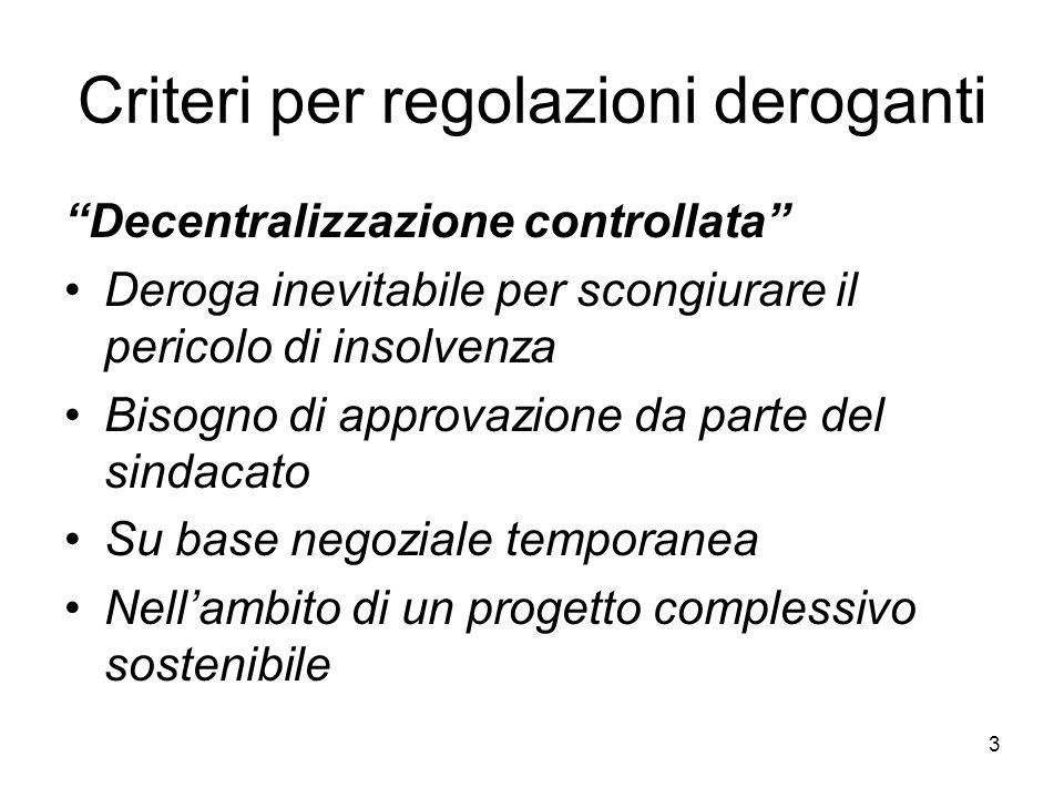 4 Richieste del sindacato Garanzie circa loccupazione Assicurare il mantenimento durevole dello stabilimento Adeguato volume di investimenti per il futuro Innovazione e sviluppo dei prodotti Possibilità di verificare e controllare lapplicazione degli accordi