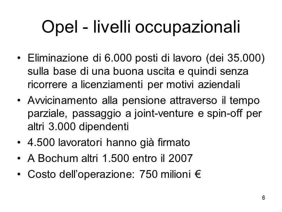 6 Opel - livelli occupazionali Eliminazione di 6.000 posti di lavoro (dei 35.000) sulla base di una buona uscita e quindi senza ricorrere a licenziamenti per motivi aziendali Avvicinamento alla pensione attraverso il tempo parziale, passaggio a joint-venture e spin-off per altri 3.000 dipendenti 4.500 lavoratori hanno già firmato A Bochum altri 1.500 entro il 2007 Costo delloperazione: 750 milioni