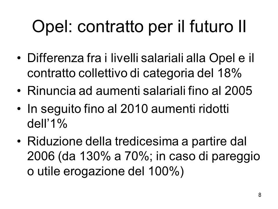 8 Opel: contratto per il futuro II Differenza fra i livelli salariali alla Opel e il contratto collettivo di categoria del 18% Rinuncia ad aumenti salariali fino al 2005 In seguito fino al 2010 aumenti ridotti dell1% Riduzione della tredicesima a partire dal 2006 (da 130% a 70%; in caso di pareggio o utile erogazione del 100%)