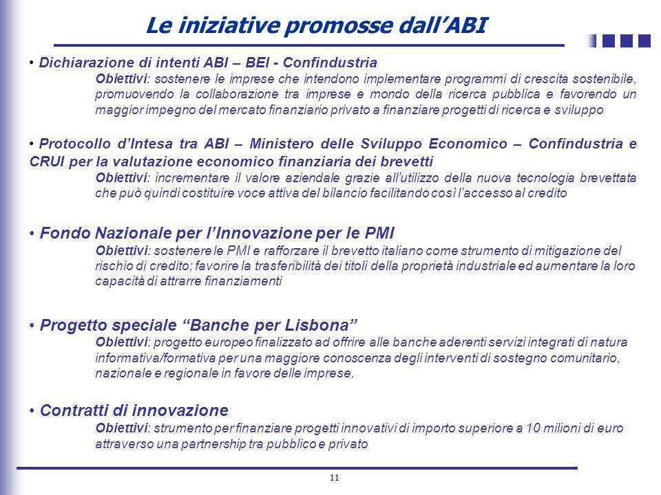 11 Le iniziative promosse dallABI Dichiarazione di intenti ABI – BEI - Confindustria Obiettivi: sostenere le imprese che intendono implementare progra