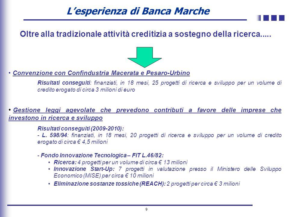 9 Lesperienza di Banca Marche Convenzione con Confindustria Macerata e Pesaro-Urbino Risultati conseguiti: finanziati, in 18 mesi, 25 progetti di rice