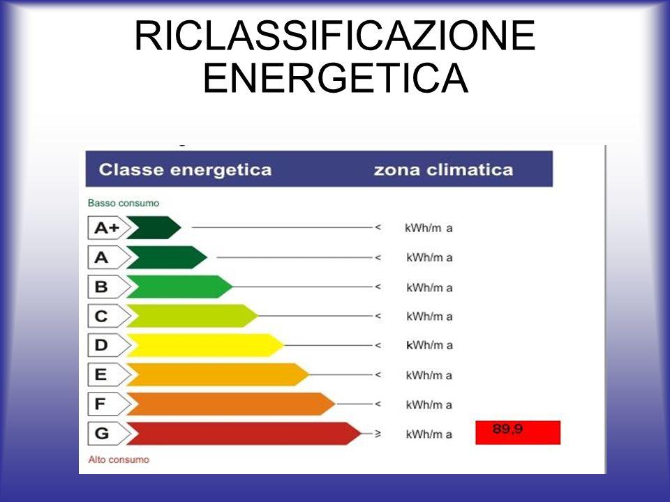 RICLASSIFICAZIONE ENERGETICA
