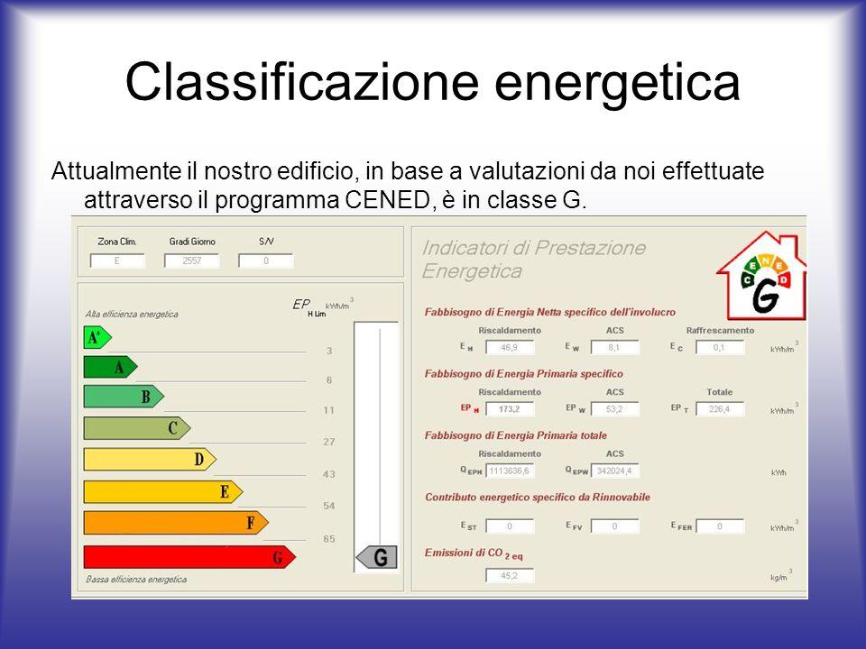 Classificazione energetica Attualmente il nostro edificio, in base a valutazioni da noi effettuate attraverso il programma CENED, è in classe G.