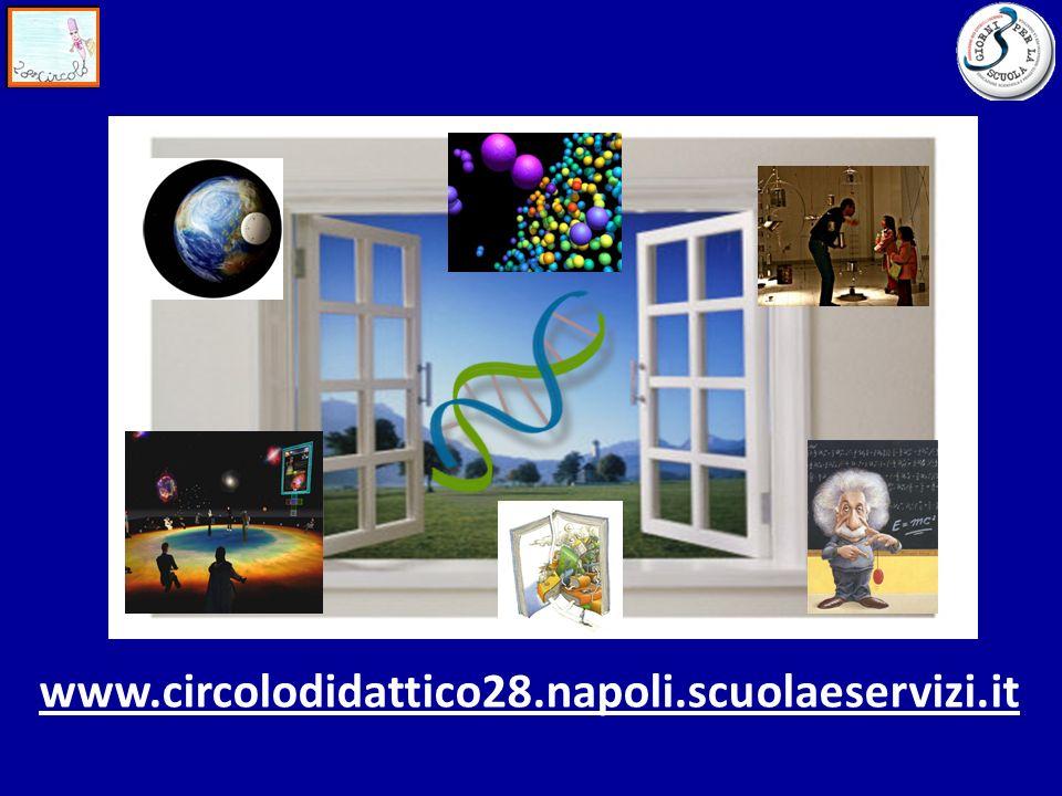 www.circolodidattico28.napoli.scuolaeservizi.it