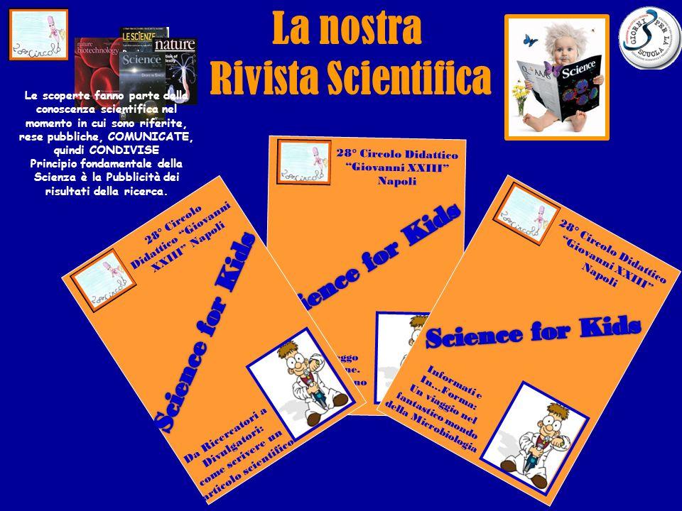 28° Circolo Didattico Giovanni XXIII Napoli Il GiornaLeggo dellEvoluzione. Buon Compleanno Mr Darwin! Da Ricercatori a Divulgatori: come scrivere un a